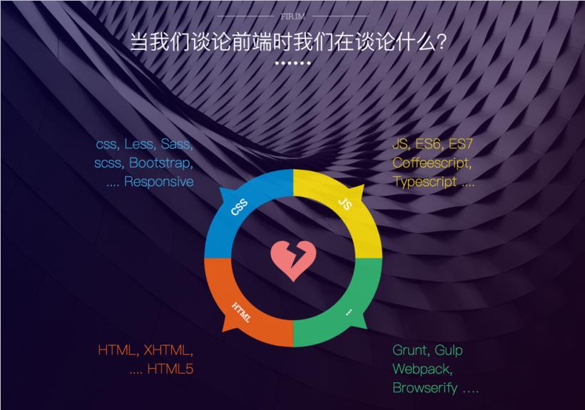 fir.im Weekly - iOS 保持界面流畅的技巧